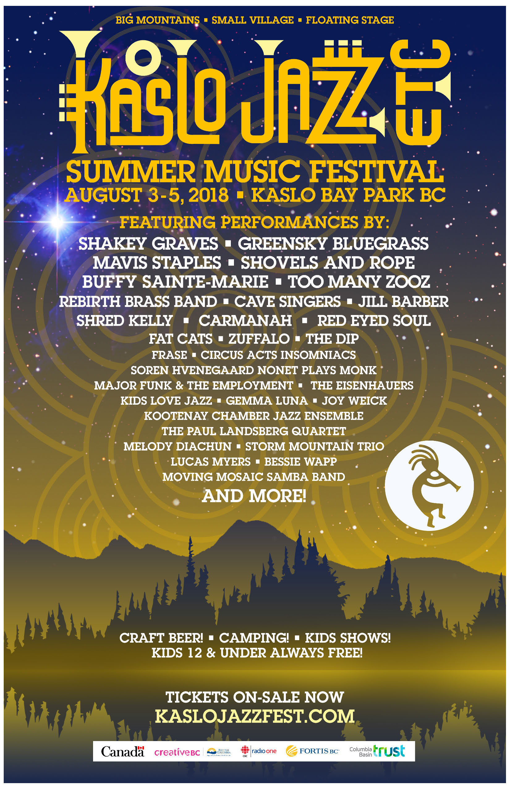 Festival Archive - Kaslo Jazz Etc Summer Music Festival